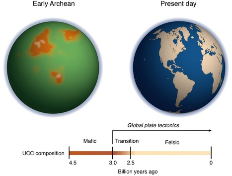 New UMD Study Zeros in on Plate Tectonics' Start Date | Fragments of Science | Scoop.it