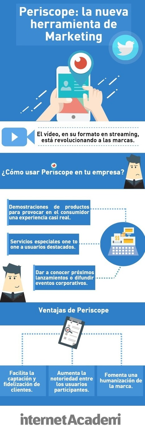 Periscope: la nueva herramienta de marketing #infografia #infographic #socialmedia | CiberOficina | Scoop.it