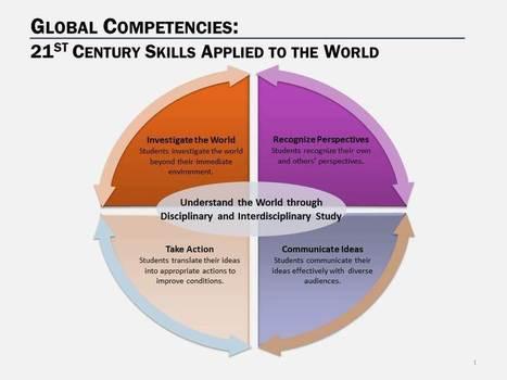 Global Education | Each One Teach One, Each One Reach One | Scoop.it