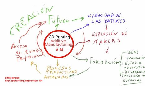 Impresión 3D en la Educación y procesos productivos | APRENDIZAJE | Scoop.it