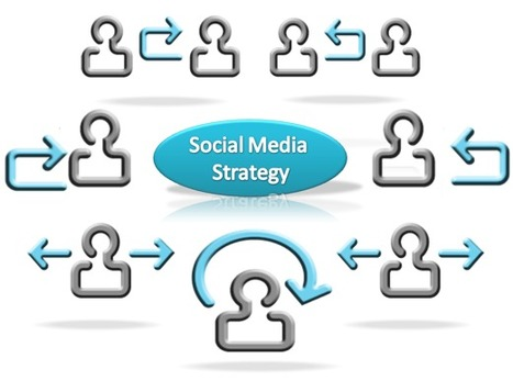 Third of businesses still don't have a social strategy | HenryHermon Desk | Scoop.it