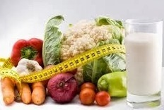 Ideas for weight loss: 7-Day Diet Meal Plan to Lose Weight: 1,400 Calories | Weight Loss Tips | Scoop.it