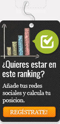Alianzo Rank de Activismo | Activismo en la RED | Scoop.it