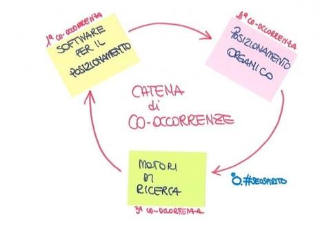 Corso di scrittura SEO - Lezione 1 | Web Content Enjoyneering | Scoop.it