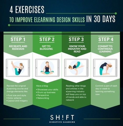 4 Exercises to Improve Your eLearning Design Skills in 30 Days | SHIFT elearning | Scoop.it