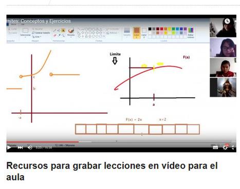 Recursos para grabar lecciones en vídeo para el aula - Educación 3.0 | FOTOTECA INFANTIL | Scoop.it