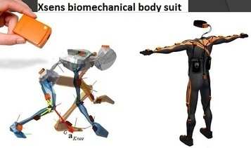 Micro ElectroMecanical Systems in sport gain speed   BioSensors   Scoop.it