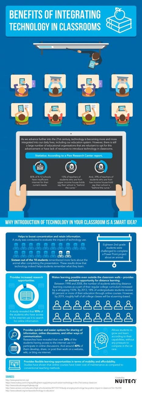 Benefits of Integrating Technology in Classrooms Infographic | Soup for thought | Scoop.it