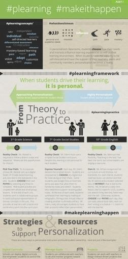 Making Personalized Learning Happen infographic | Zentrum für multimediales Lehren und Lernen (LLZ) | Scoop.it