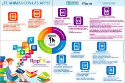 Se busca lector del siglo XXI: ¿Te animas con las apps? | Asómate | Educacion, ecologia y TIC | Scoop.it