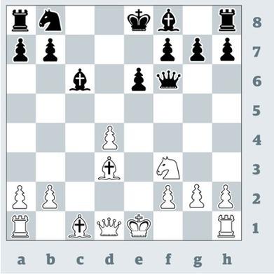 Fabiano Caruana misses opportunity to overtake world No1 Magnus Carlsen | Le jeu d'échecs | Scoop.it