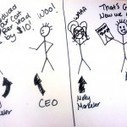Where Marketing Metrics Go Wrong | Marketo | Public Relations & Social Media Insight | Scoop.it