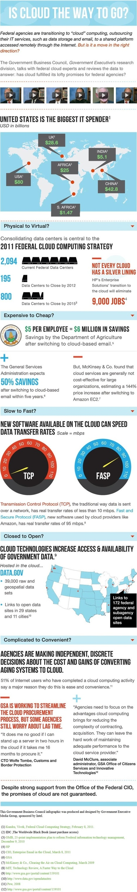 Is Cloud Computing the Way to Go? | Enterprise Architecture ◭ Tech Strategy | Scoop.it