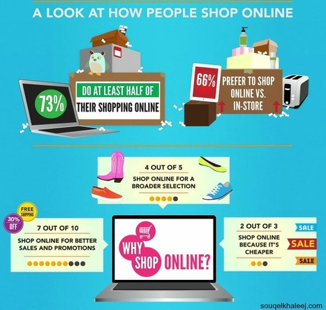 Online Shopping!!! | Infographics | Scoop.it