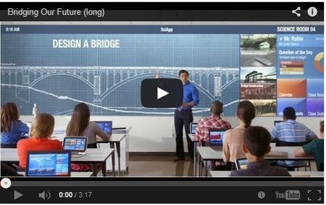 ¿La clase del futuro? | Diseñando la educación del futuro | Scoop.it