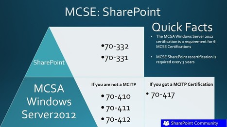 Change in the SharePoint 2013 MCSE Certification by Microsoft | Social Sharepoint | Scoop.it