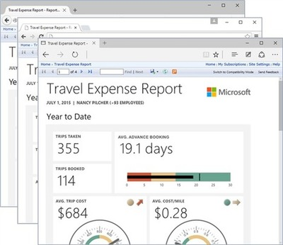 What's New in Reporting Services in SQL Server 2016 CTP 2.3 - SQL Server Reporting Services (SSRS) Team Blog - Site Home - MSDN Blogs | Business Intelligence | Scoop.it