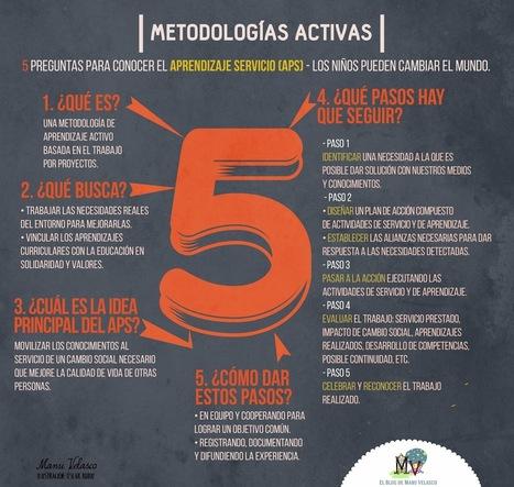 EL BLOG DE MANU VELASCO: METODOLOGÍAS ACTIVAS - APRENDIZAJE SERVICIO (ApS) | Educación y TIC | Scoop.it