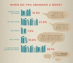 Scrivere libri: come evitare l'abbandono dei lettori   ToxNetLab's Blog   Scoop.it