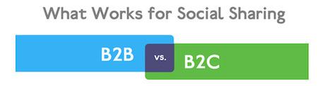 [Infographie] Médias sociaux : oui aux «!» non aux «?» à vous de voir pour les «#»…|FrenchWeb.fr | How to be a Community Manager ? | Scoop.it