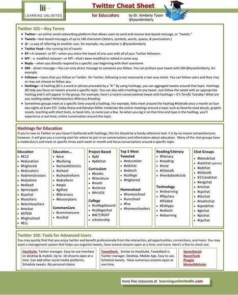 Twitter / MathTOAinFC: If you are new to twitter, ... | Web 2.0 for Education | Scoop.it