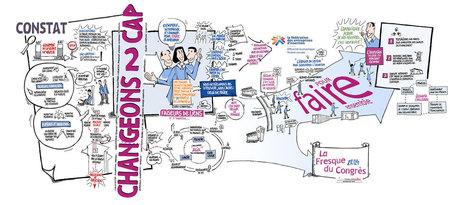 Les entreprises sociales et solidaires d'insertion | Facilitation graphique, video scribing et design de l'information | Facilitation graphique | Scoop.it