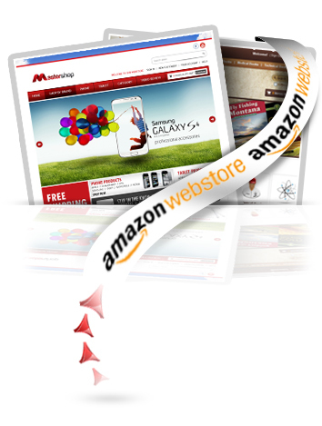How Amazon can be helpful for optimization of your online store   An Overview of Amazon Store Front Designing   Scoop.it
