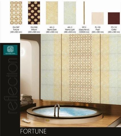 Designer Tiles   Bone China Ceramic Decals   Scoop.it