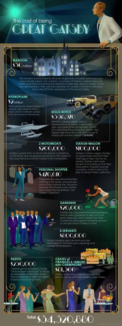 The True Cost Of Living Like Jay Gatsby [Infographic] | The Twinkie Awards | Scoop.it