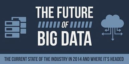 Visualization of the Week: The Future of Big Data - insideBIGDATA | All about Visualization & Storytelling | Scoop.it