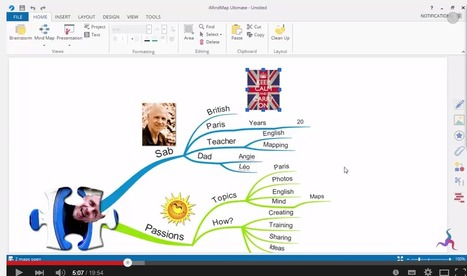 Mind map with mindmap 8 - YouTube | What is iMindmap versions 9.0.3  ideas & resources  in  2016 | Scoop.it
