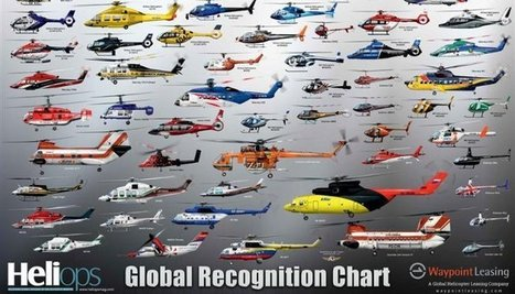 Helicopters In A Cyclical Industry - But How Cyclical? Has The Wall Street Journal Got It Wrong? | Helicopter News | Scoop.it