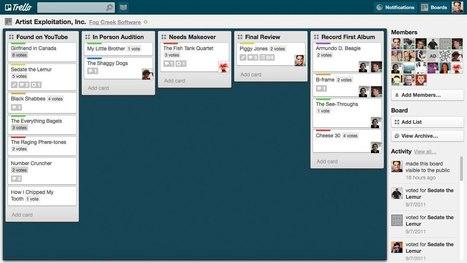Cuatro plataformas gratis para trabajar en equipo de forma remota | TicBeat | eSalud Social Media | Scoop.it