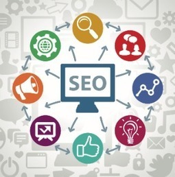 The Gamut of Companies Acing Professional SEO In India | Best Internet Marketing Services | Scoop.it