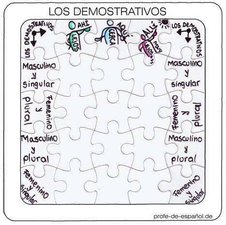 EL PUZLE DE LOS DEMOSTRATIVOS | Profe-de-español.de | Las TIC en el aula de ELE | Scoop.it