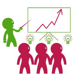 Lancement d'une activité de création de jeux d'entreprise ! - Blog de Fabien Henon - Esprit d'Entreprendre - Soft Creations | Jeux vidéo - ou comment se divertir | Scoop.it