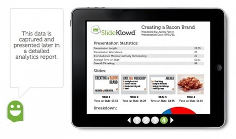 New Presentation Tool Lets You Easily Keep Students Engaged: SlideKlowd | Máster profesorado y TICS | Scoop.it