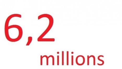 Le chiffre du jour: nombre de chômeurs en Espagne | 694028 | Scoop.it