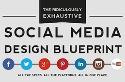 Facebook, Twitter, Instagram, Pinterest – Complete Social Media Image Size Guide [INFOGRAPHIC] - AllTwitter | Digital Tools for Technology Integration | Scoop.it