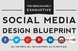 Facebook, Twitter, Instagram, Pinterest – Complete Social Media Image Size Guide [INFOGRAPHIC] - AllTwitter | Web Tools | Scoop.it