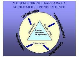 Oscar Picardo - Pedagogía informacional: Enseñar a aprender... | Impacto TIC en Educación | Scoop.it