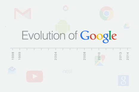 How Google Improved Search & Changed SEO in Last 17 Years? | Real Estate Marketing | Scoop.it
