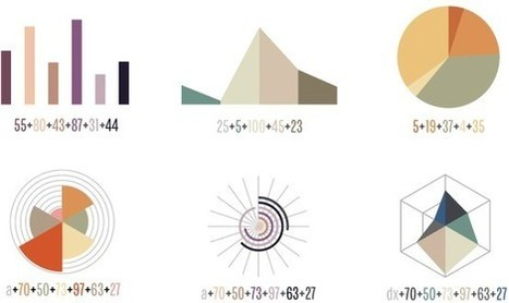 Typography and Art | Data Visualization and Infographics | Scoop.it