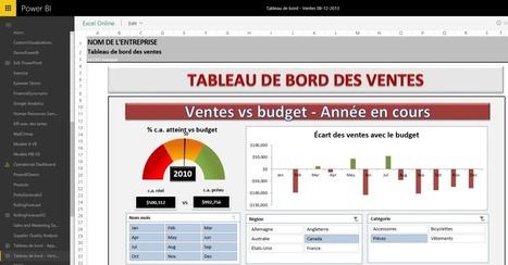 Publier vos fichiers Excel dans Power BI – Le CFO masqué | Intelligence d'affaires | Scoop.it
