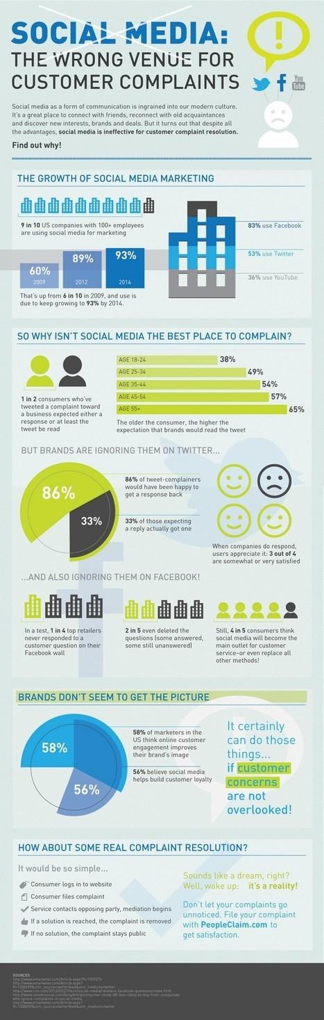Les plaintes sur les réseaux sociaux sont-elles écoutées ou ignorées ? [infographie] | Stratégies Social Media Management et CM | Scoop.it