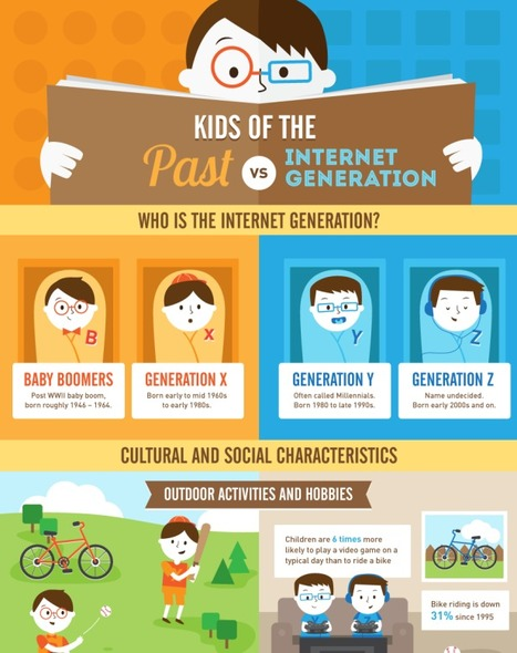 How 3 Different Generations Use The Internet | Infographics | Scoop.it
