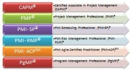 PMP Training   Program management professional training   PMP Training Hyderabad   PMI Hyderabad   Project Management Institute   Scoop.it