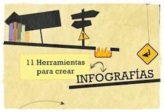 Tecnología Applicada: 11 herramientas para crear infografías | Educació de Qualitat i TICs | Scoop.it