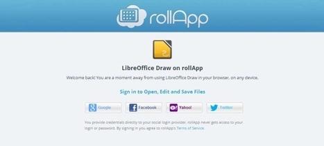 Accede a tu software en la nube con RollAp   noticias de tecnologia   Scoop.it