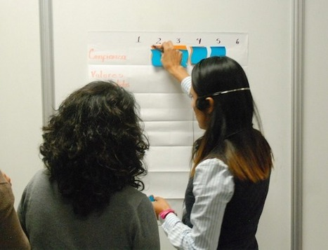 3 herramientas para el cambio de cultura en las organizaciones educativas | APRENDIZAJE | Scoop.it